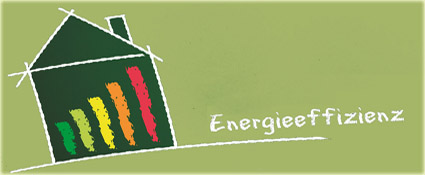 Energy Efficiency for Industry and Business